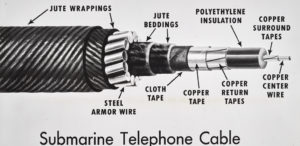 Shows a cut-away view of the submarine telephone cable in which the copper wire can transmit 36 voices simultaneously.